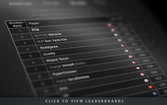 blog_leaderboards